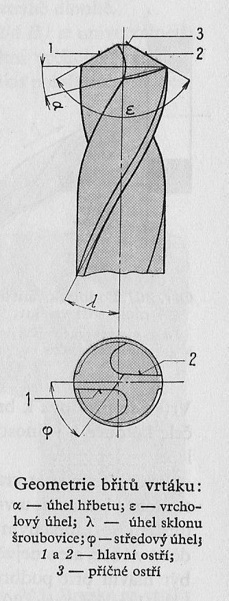 Vrták pro vrtání plexiskla